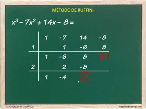 Método de Ruffini 1
