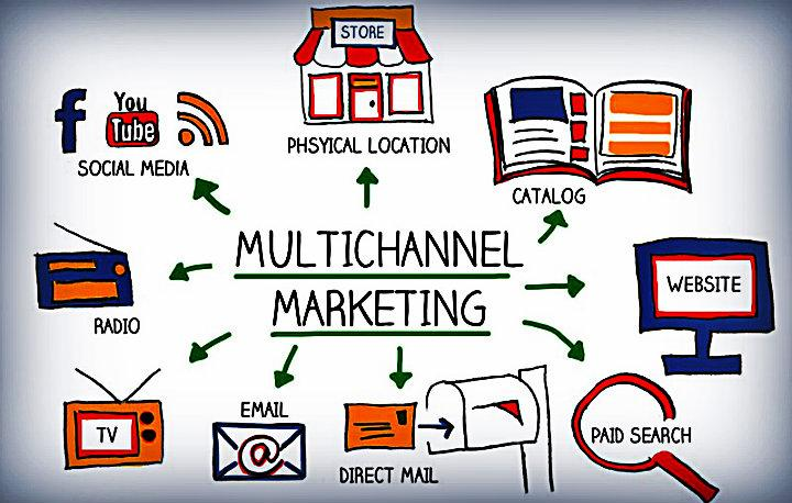 Marketing_Multicanal